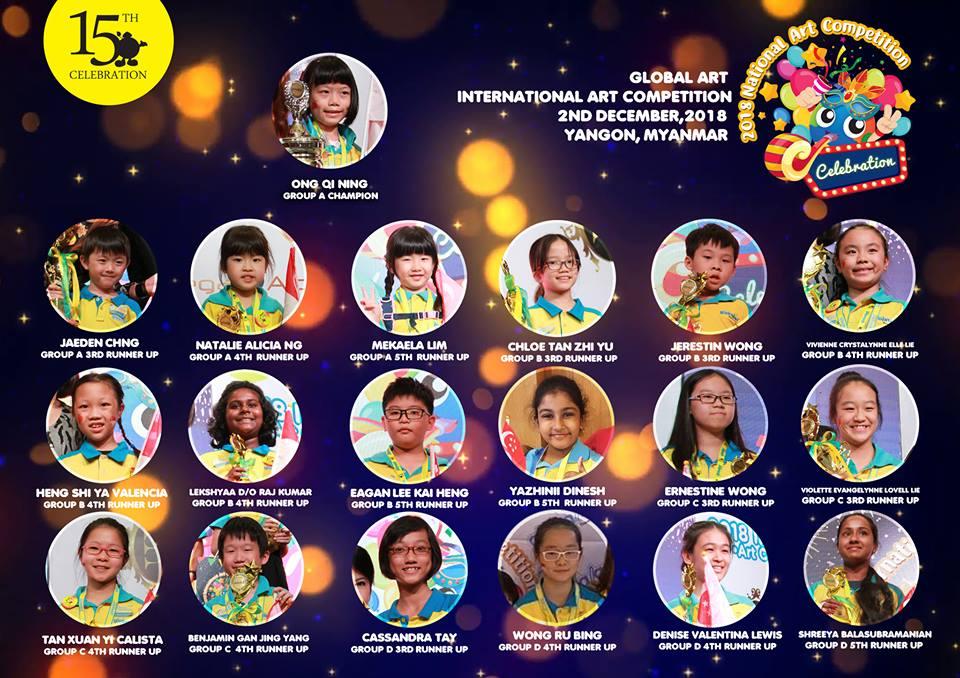 International Art Competition 2018 Yangon Myanmar Winners
