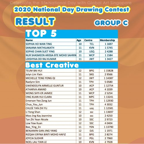 National day result Grp C