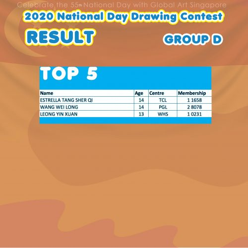 National day result Grp D